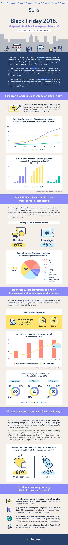 black-friday-infographie_EN