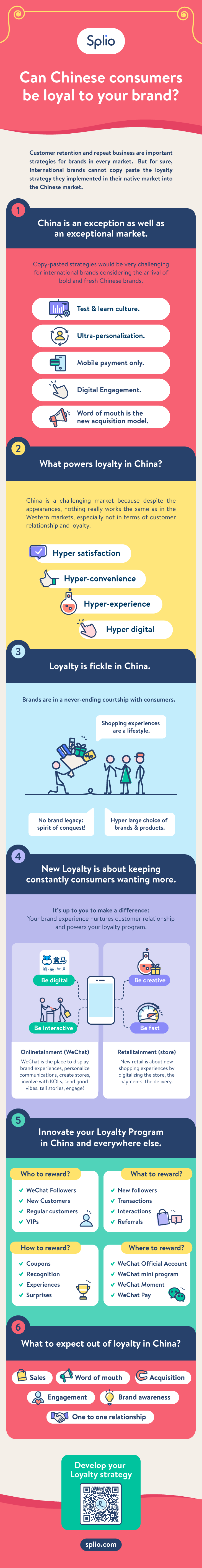 EN_can-chinese-customer-loyal-to-your-brand