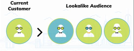 lookalike_audience-1