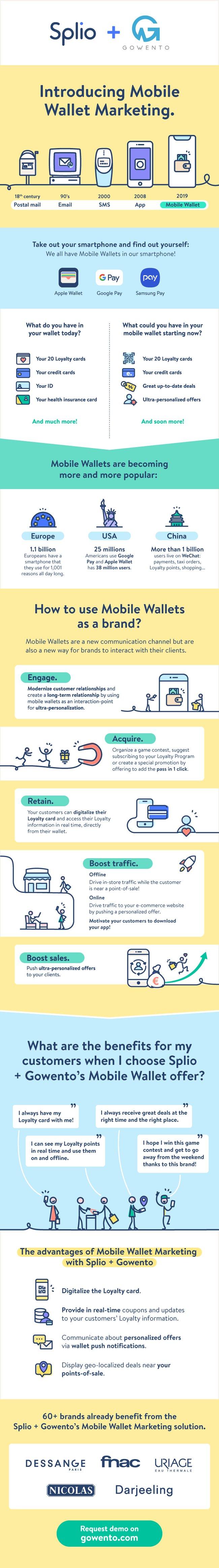 EN_infographic_mobile_wallets_2