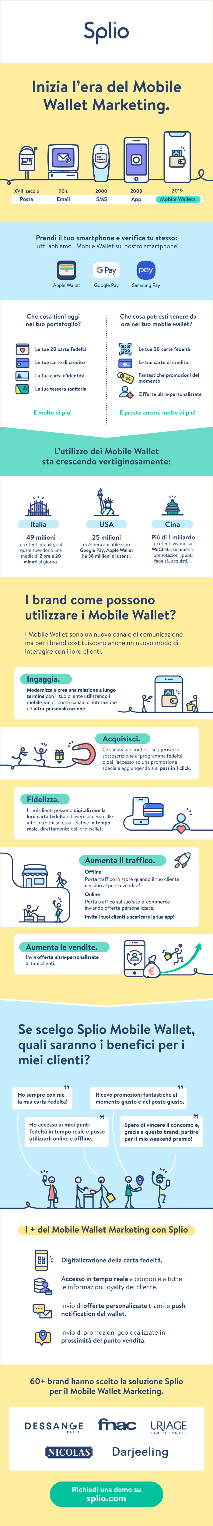 IT_infografica_mobile_wallets
