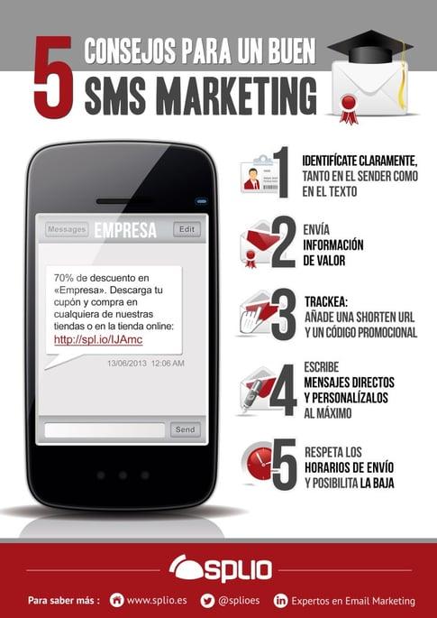 SMS-Marketing_ES_red